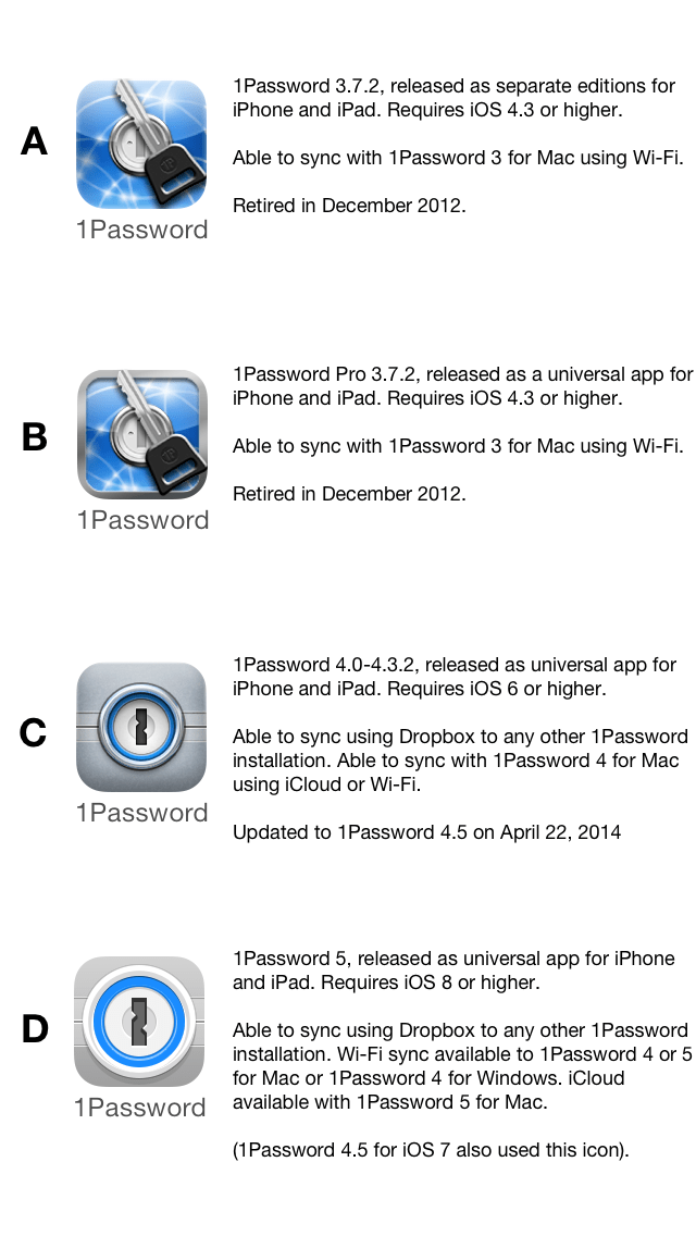 If you're using 1Password 3 on your iPhone or iPad