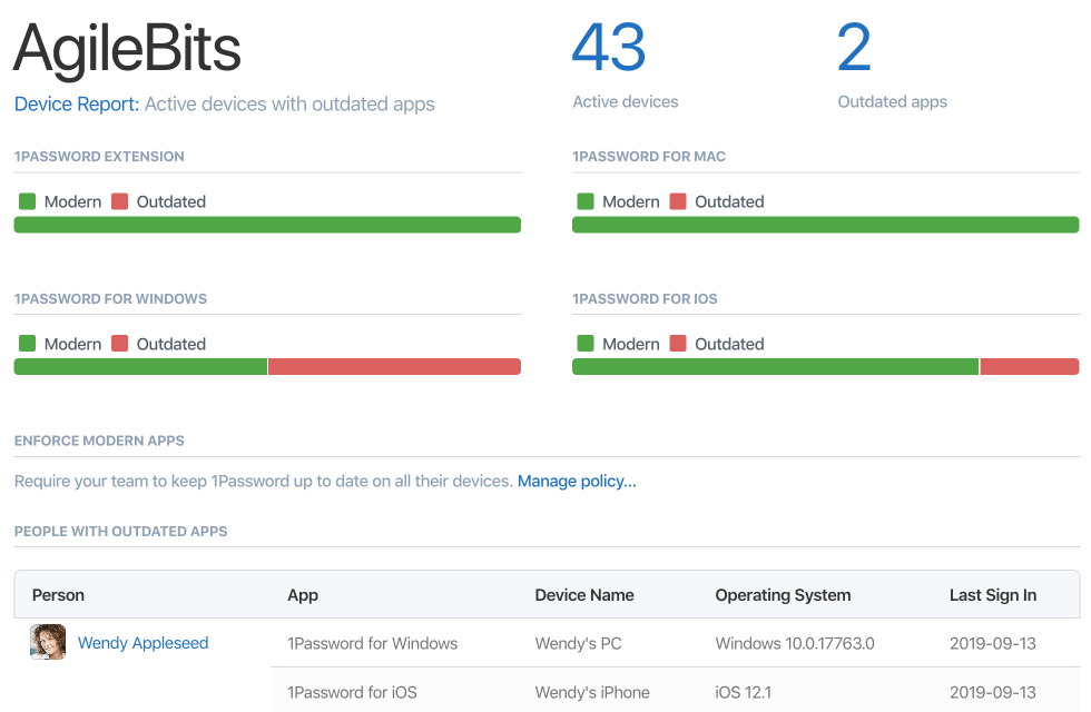 A device report that shows 43 active devices and 2 outdated 1Password apps