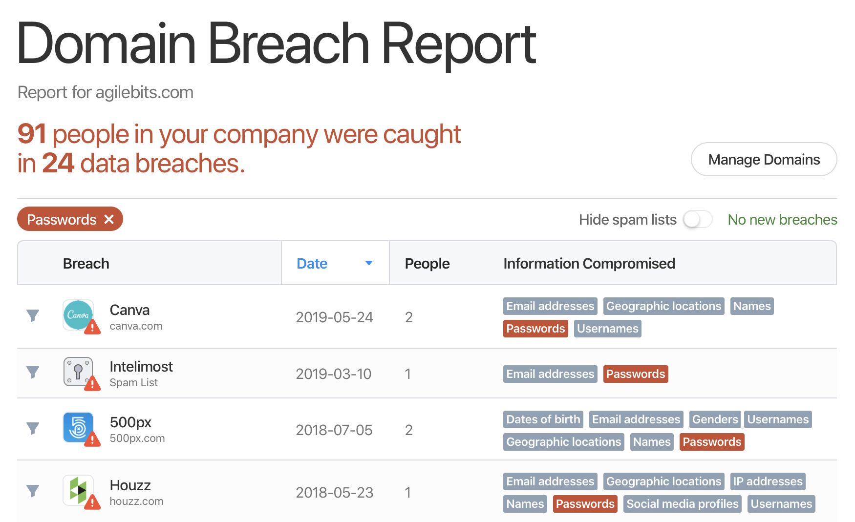 A domain breach report, showing the number of people caught in data breaches, a list of breaches, and the information compromised.