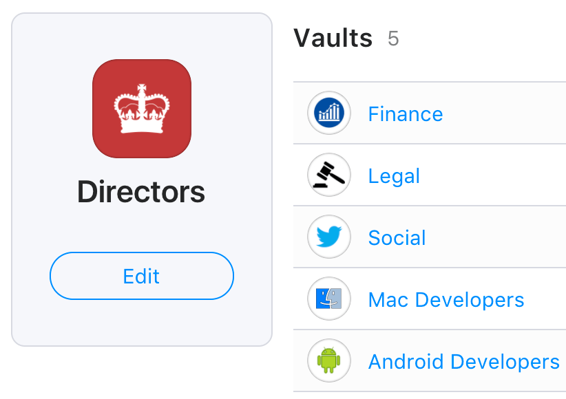 A custom group with the vaults group members have access to